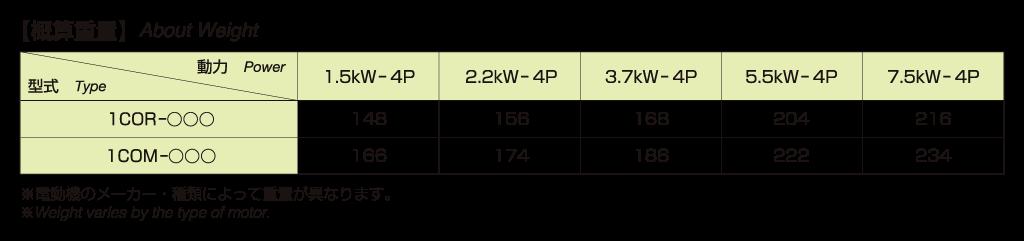 1CO type外形寸法図