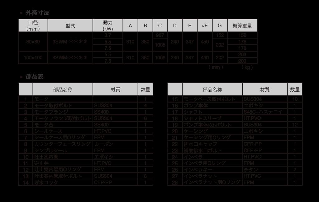 3SWM-4SWM外形寸法図