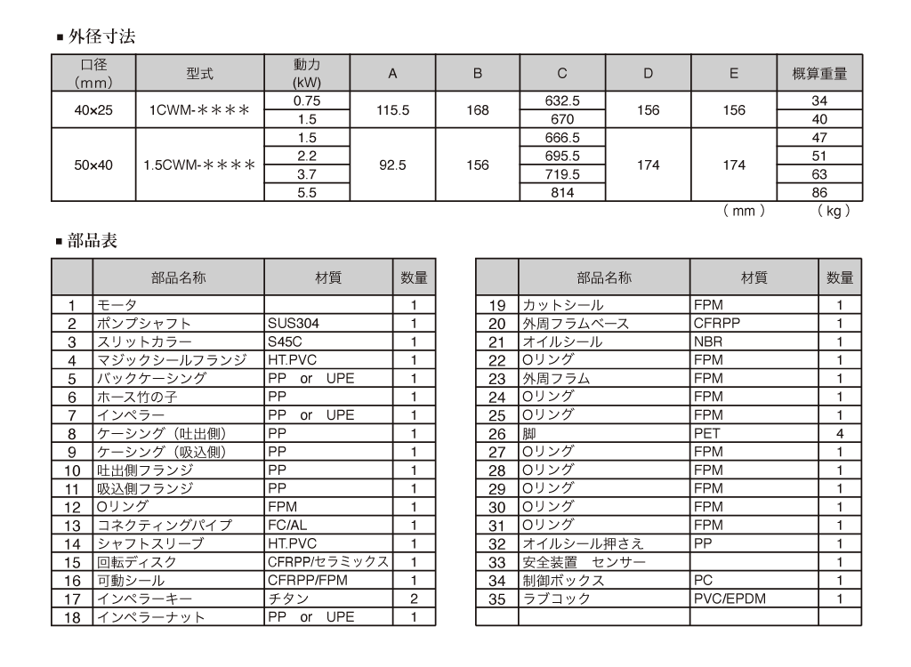 CWM外形寸法図