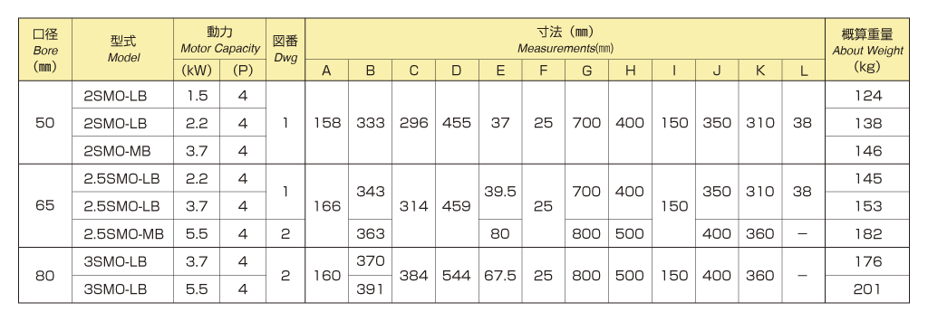 横型ベルト駆動式外形寸法図